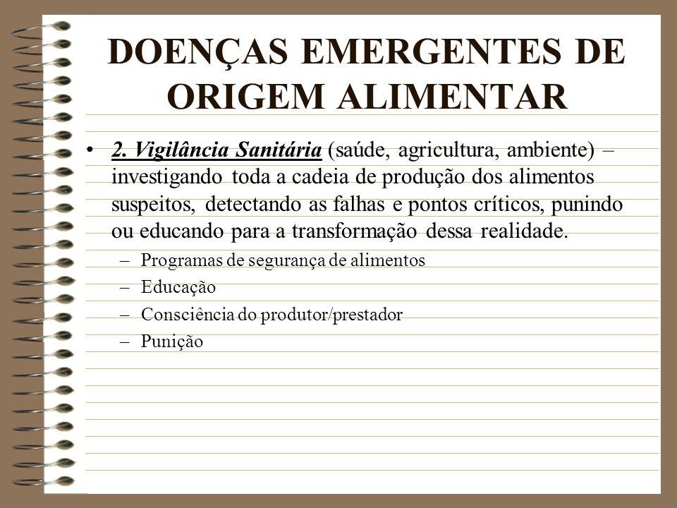DOENÇAS EMERGENTES DE ORIGEM ALIMENTAR 2. Vigilância Sanitária (saúde, agricultura, ambiente) – investigando toda a cadeia de produção dos alimentos s