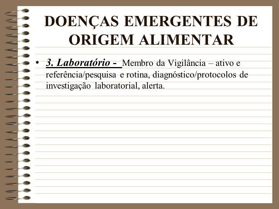 DOENÇAS EMERGENTES DE ORIGEM ALIMENTAR 3. Laboratório - Membro da Vigilância – ativo e referência/pesquisa e rotina, diagnóstico/protocolos de investi
