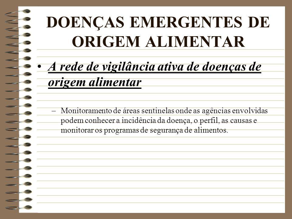 DOENÇAS EMERGENTES DE ORIGEM ALIMENTAR A rede de vigilância ativa de doenças de origem alimentar –Monitoramento de áreas sentinelas onde as agências e