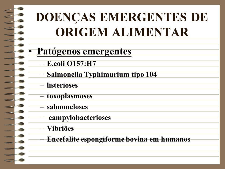 DOENÇAS EMERGENTES DE ORIGEM ALIMENTAR Patógenos emergentes –E.coli O157:H7 –Salmonella Typhimurium tipo 104 –listerioses –toxoplasmoses –salmoneloses