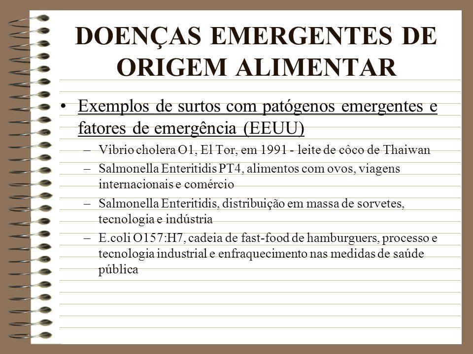 DOENÇAS EMERGENTES DE ORIGEM ALIMENTAR Exemplos de surtos com patógenos emergentes e fatores de emergência (EEUU) –Vibrio cholera O1, El Tor, em 1991