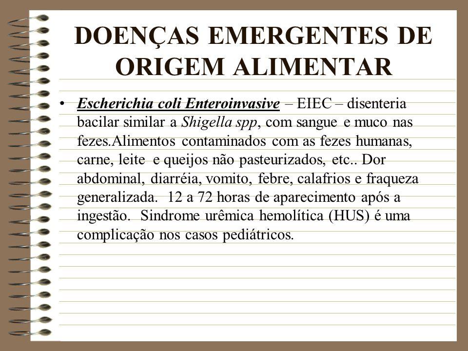 DOENÇAS EMERGENTES DE ORIGEM ALIMENTAR Escherichia coli Enteroinvasive – EIEC – disenteria bacilar similar a Shigella spp, com sangue e muco nas fezes