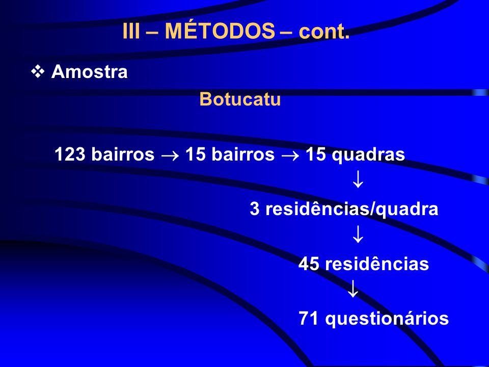 III – MÉTODOS – cont. Amostra Botucatu 123 bairros 15 bairros 15 quadras 3 residências/quadra 45 residências 71 questionários