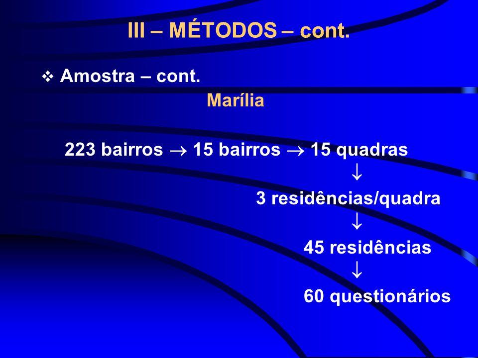 III – MÉTODOS – cont. Amostra – cont. Marília 223 bairros 15 bairros 15 quadras 3 residências/quadra 45 residências 60 questionários