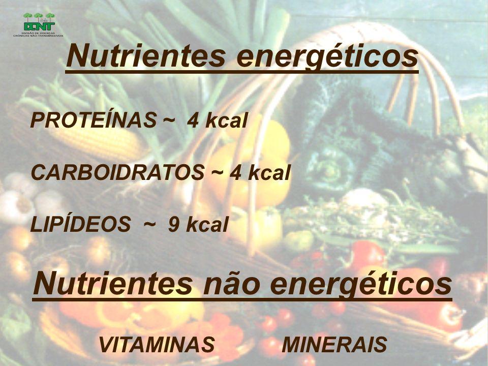 Nutrientes energéticos PROTEÍNAS ~ 4 kcal CARBOIDRATOS ~ 4 kcal LIPÍDEOS ~ 9 kcal Nutrientes não energéticos VITAMINAS MINERAIS