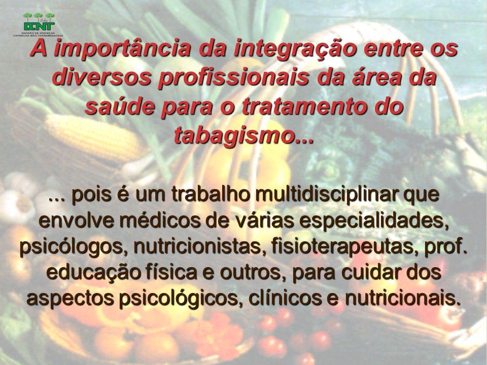 A importância da integração entre os diversos profissionais da área da saúde para o tratamento do tabagismo......