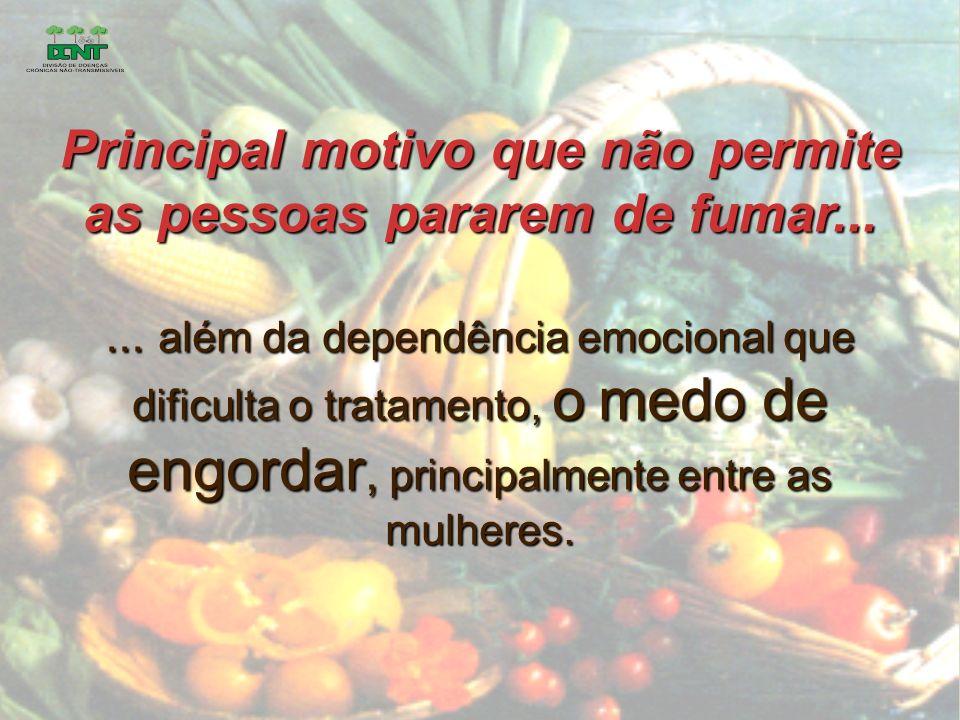 Importância da atuação do profissional nutricionista......