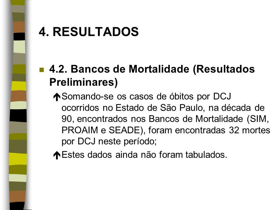 4. RESULTADOS n 4.2. Bancos de Mortalidade (Resultados Preliminares) éSomando-se os casos de óbitos por DCJ ocorridos no Estado de São Paulo, na décad