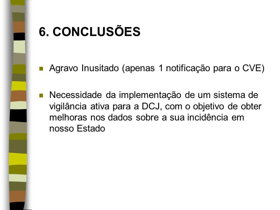 6. CONCLUSÕES n Agravo Inusitado (apenas 1 notificação para o CVE) n Necessidade da implementação de um sistema de vigilância ativa para a DCJ, com o