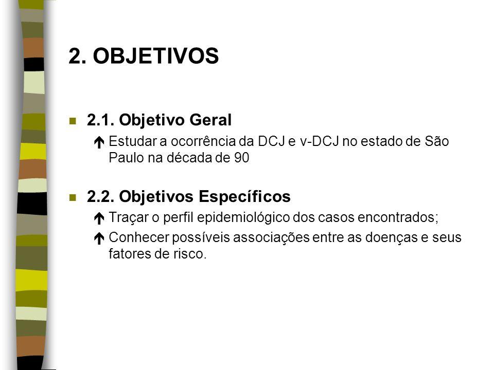 2. OBJETIVOS n 2.1. Objetivo Geral éEstudar a ocorrência da DCJ e v-DCJ no estado de São Paulo na década de 90 n 2.2. Objetivos Específicos éTraçar o