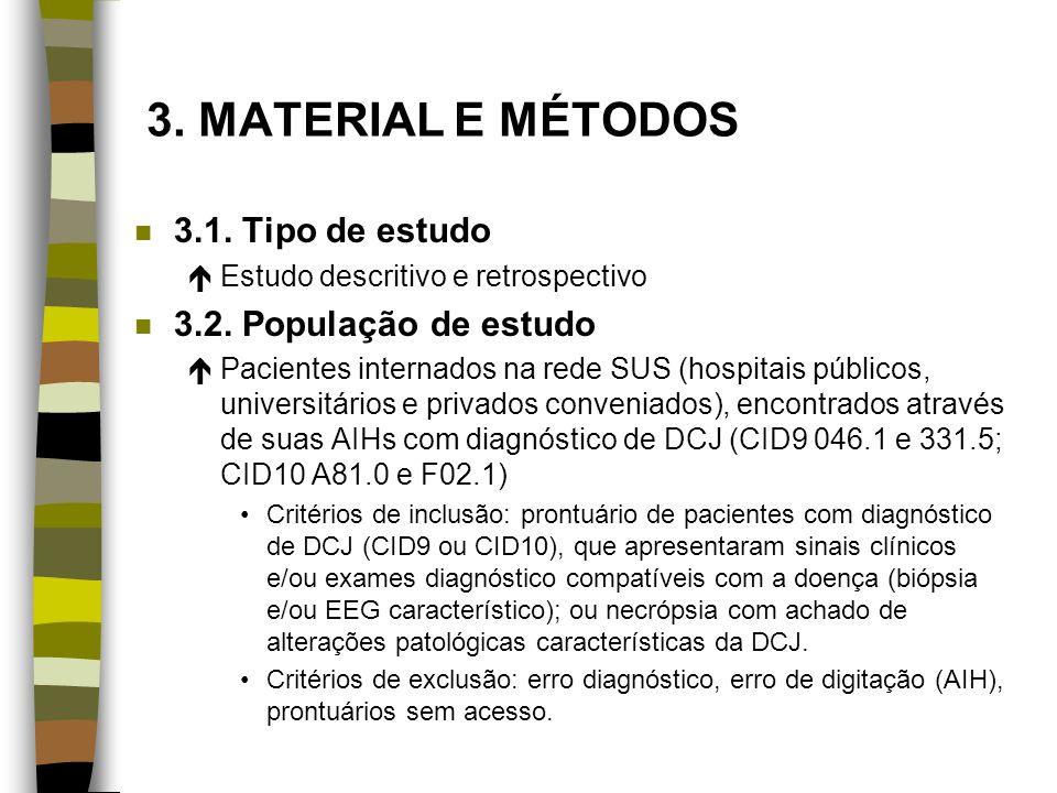 3. MATERIAL E MÉTODOS n 3.1. Tipo de estudo éEstudo descritivo e retrospectivo n 3.2. População de estudo éPacientes internados na rede SUS (hospitais