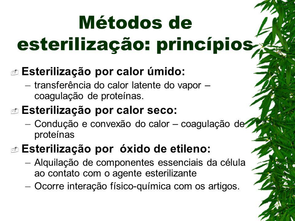 Métodos de esterilização: princípios Esterilização por calor úmido: –transferência do calor latente do vapor – coagulação de proteínas. Esterilização