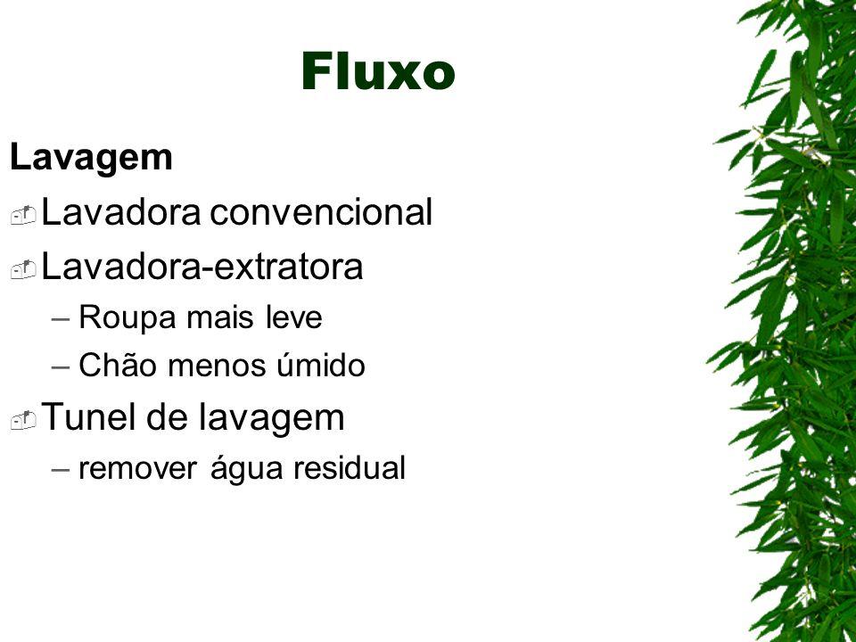 Fluxo Lavagem Lavadora convencional Lavadora-extratora –Roupa mais leve –Chão menos úmido Tunel de lavagem –remover água residual