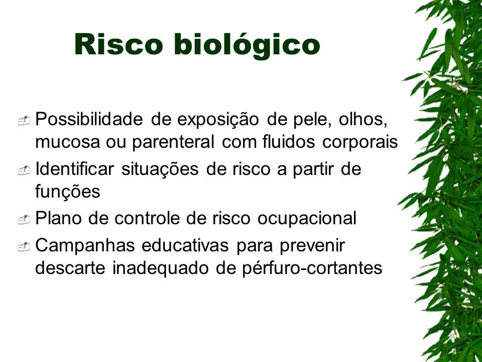 Risco biológico Possibilidade de exposição de pele, olhos, mucosa ou parenteral com fluidos corporais Identificar situações de risco a partir de funçõ