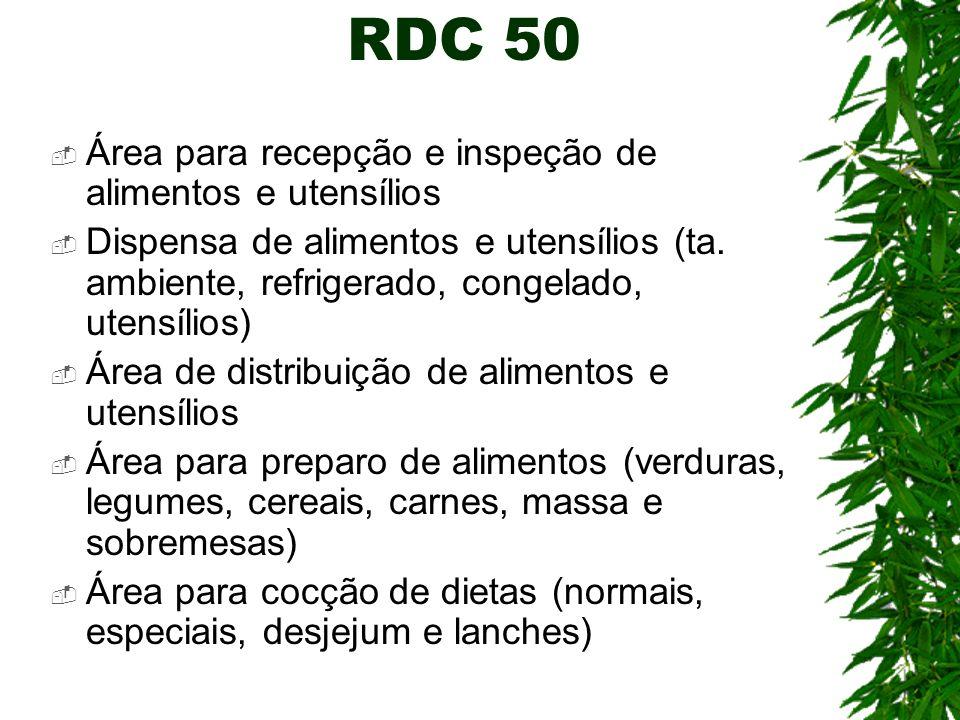 RDC 50 Área para recepção e inspeção de alimentos e utensílios Dispensa de alimentos e utensílios (ta. ambiente, refrigerado, congelado, utensílios) Á