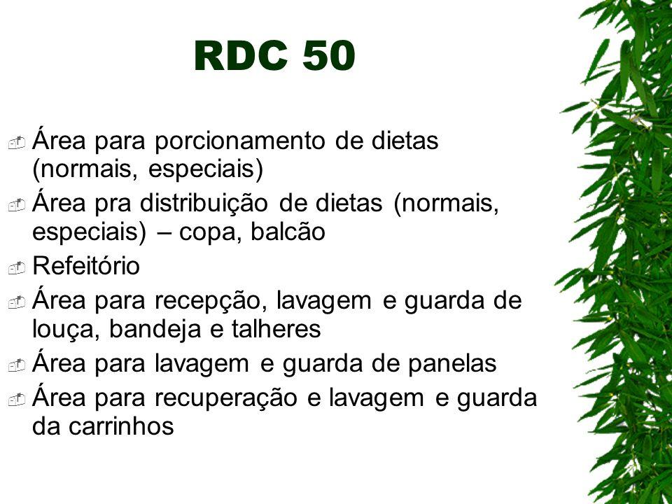 RDC 50 Área para porcionamento de dietas (normais, especiais) Área pra distribuição de dietas (normais, especiais) – copa, balcão Refeitório Área para
