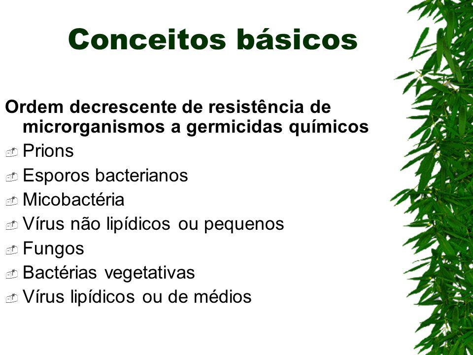Conceitos básicos Ordem decrescente de resistência de microrganismos a germicidas químicos Prions Esporos bacterianos Micobactéria Vírus não lipídicos