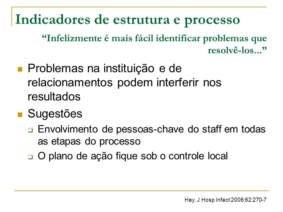 Indicadores de estrutura e processo Problemas na instituição e de relacionamentos podem interferir nos resultados Sugestões Envolvimento de pessoas-ch
