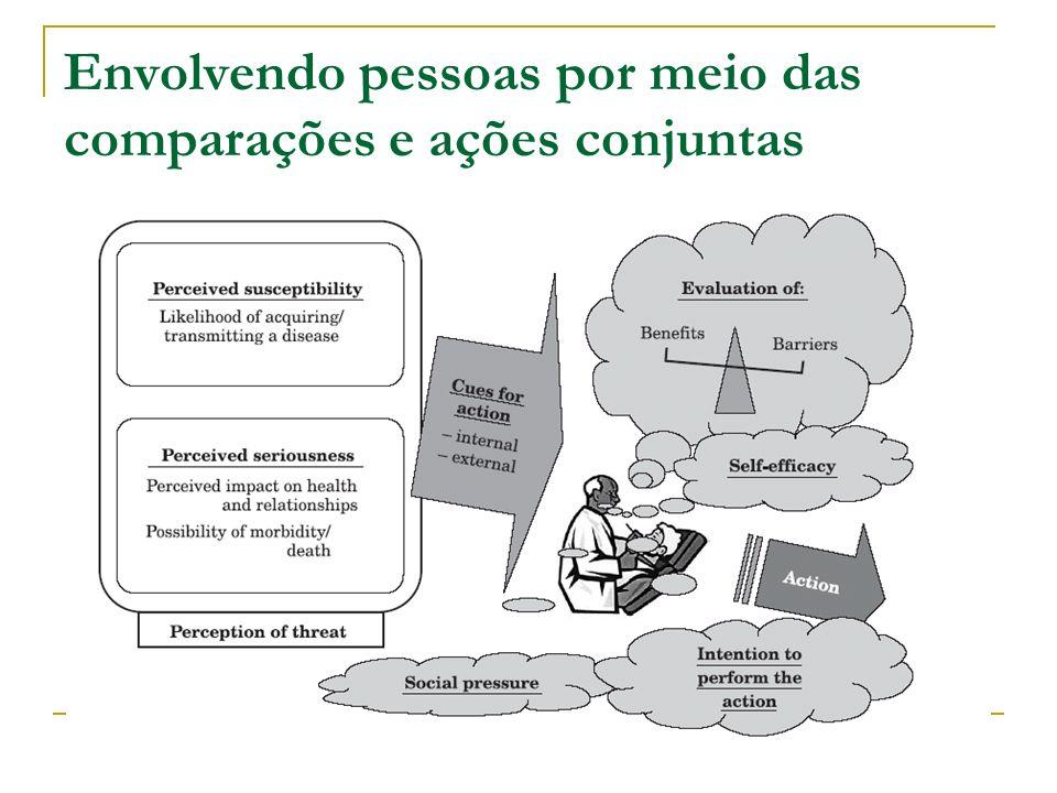 Envolvendo pessoas por meio das comparações e ações conjuntas