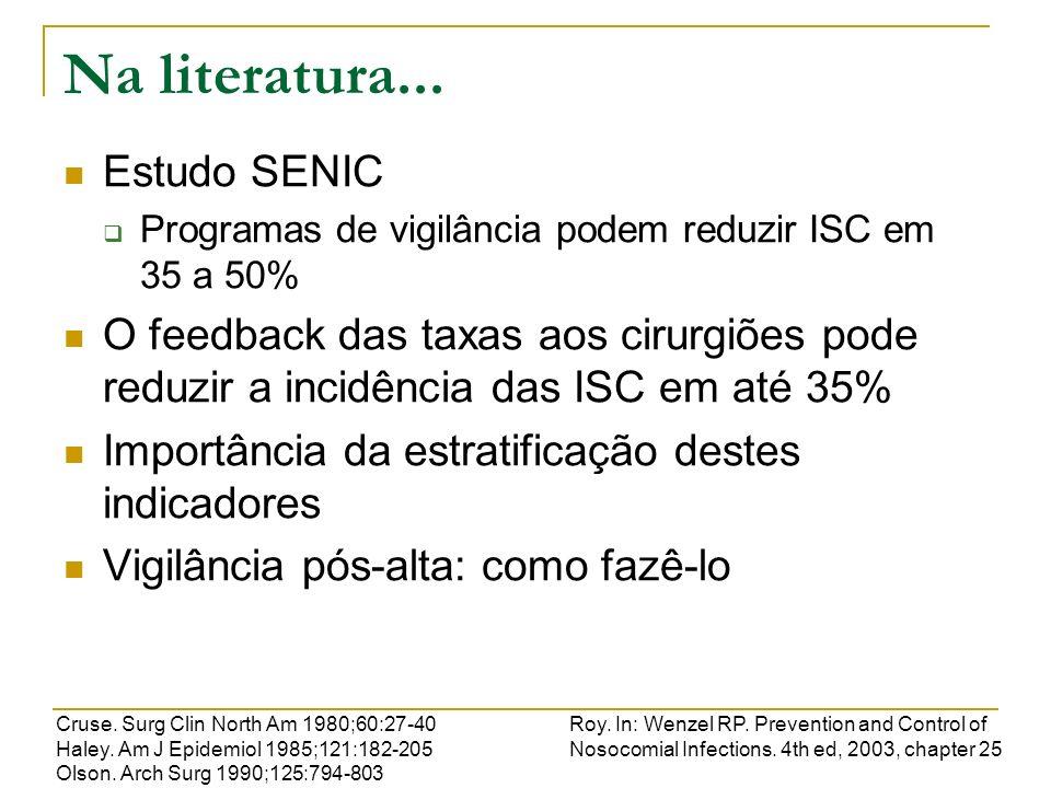 Na literatura... Estudo SENIC Programas de vigilância podem reduzir ISC em 35 a 50% O feedback das taxas aos cirurgiões pode reduzir a incidência das