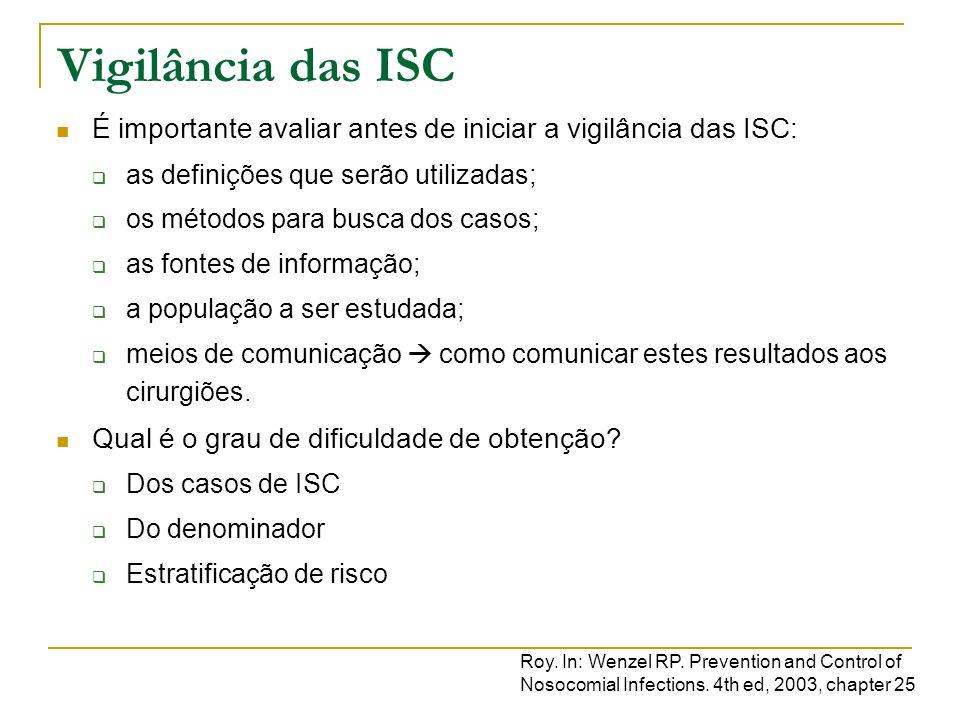 Vigilância das ISC É importante avaliar antes de iniciar a vigilância das ISC: as definições que serão utilizadas; os métodos para busca dos casos; as