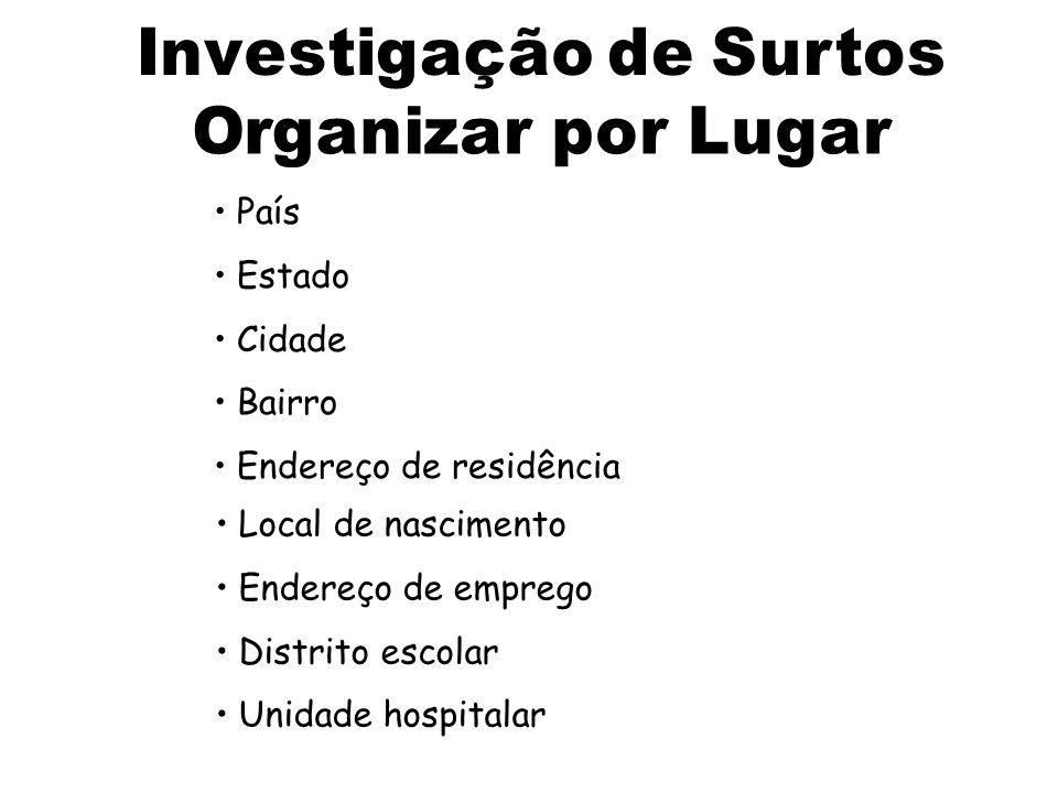 País Estado Cidade Bairro Endereço de residência Local de nascimento Endereço de emprego Distrito escolar Unidade hospitalar