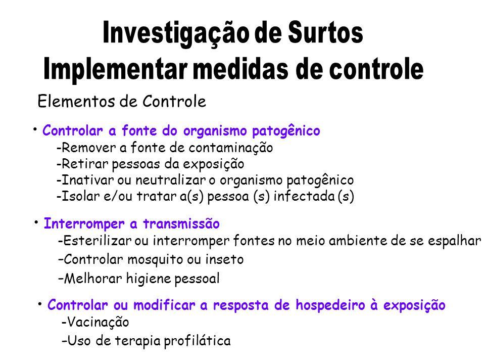 Elementos de Controle Controlar a fonte do organismo patogênico -Remover a fonte de contaminação -Retirar pessoas da exposição -Inativar ou neutraliza