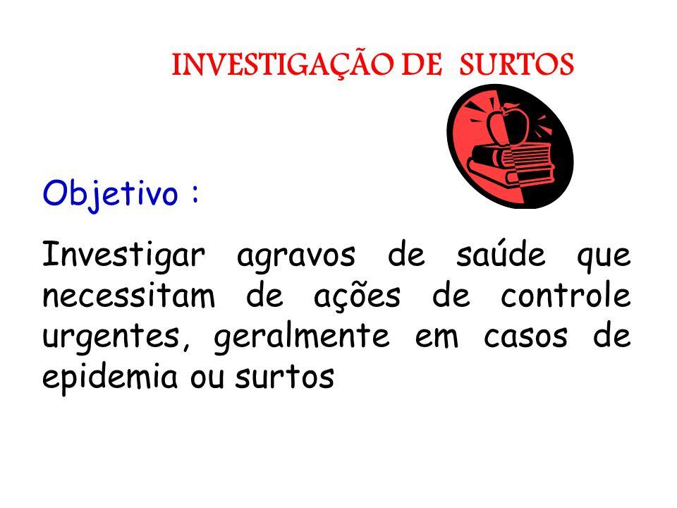 Objetivo : Investigar agravos de saúde que necessitam de ações de controle urgentes, geralmente em casos de epidemia ou surtos INVESTIGAÇÃO DE SURTOS