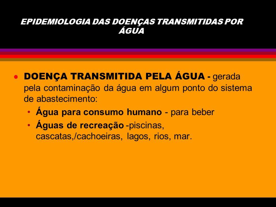 DOENÇAS Gastroenterites/DIARRÉIAS Dermatites Meningoencefalites Outras/Síndromes (neurológica, renal, ictérica, etc..) PATÓGENOS TRANSMITIDOS PELA ÁGUA Bactérias, vírus e parasitas Substâncias químicas/tóxicas, metais e outros EPIDEMIOLOGIA DAS DOENÇAS TRANSMITIDAS POR ÁGUA