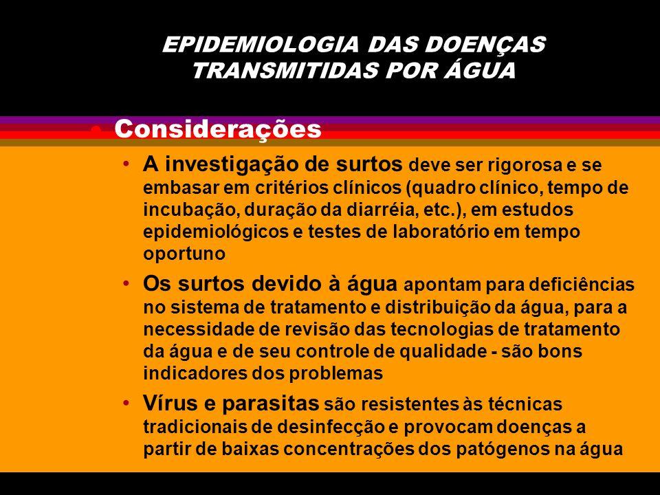 Os vírus e parasitas são de difícil detecção na água e alimentos em geral, e exigem técnicas laboratoriais mais sofisticadas; inclusive dificultam monitoramentos de rotina de potabilidade da água Surtos de grande proporção, espalhados na comunidade, geralmente, estão associados à água e devidos à parasitas e/ou vírus EPIDEMIOLOGIA DAS DOENÇAS TRANSMITIDAS POR ÁGUA