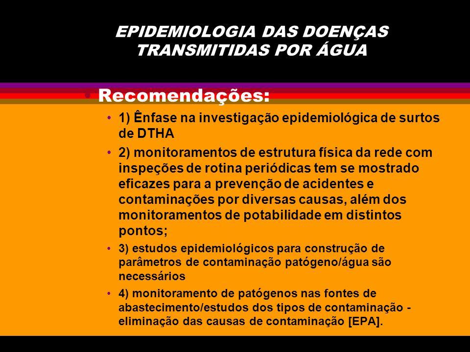 DIVISÃO DE DOENÇAS DE TRANSMISSÃO HÍDRICA E ALIMENTAR - CVE/SES-SP l Nosso site na Internet http://www.cve.saude.sp.gov.br l Nosso e.