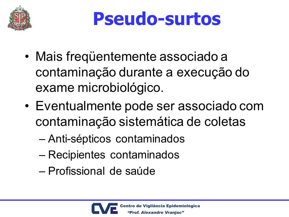 Pseudo-surtos Mais freqüentemente associado a contaminação durante a execução do exame microbiológico. Eventualmente pode ser associado com contaminaç