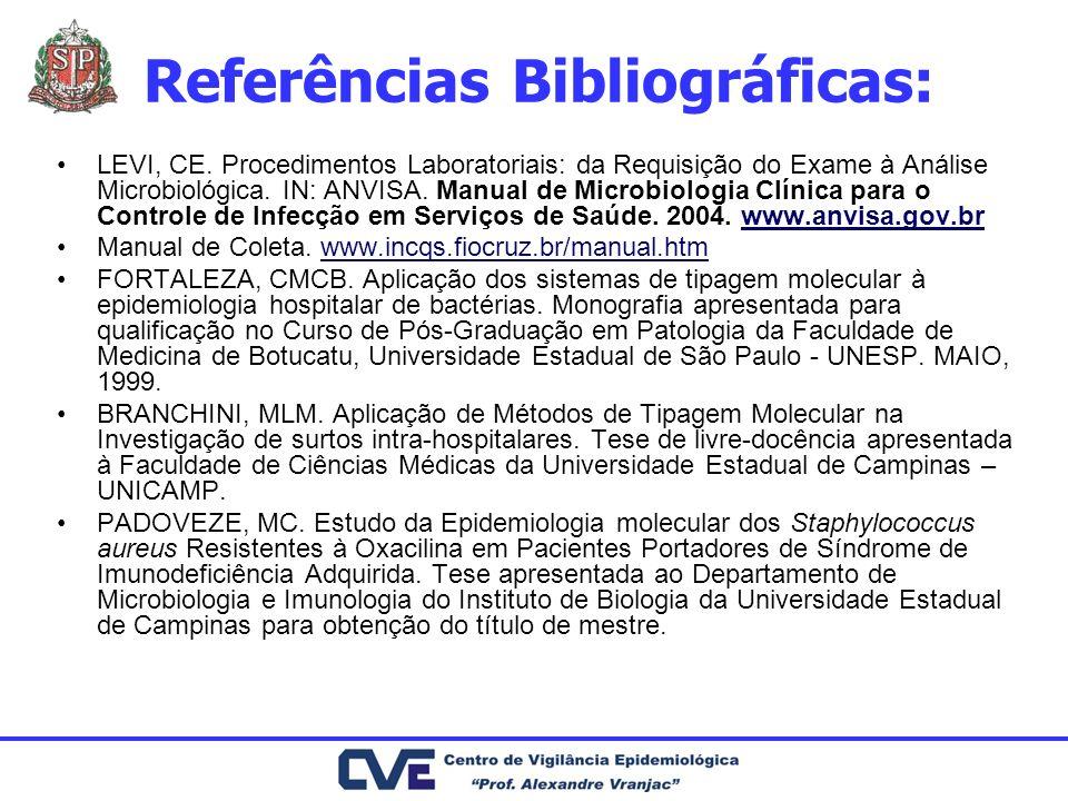 Referências Bibliográficas: LEVI, CE. Procedimentos Laboratoriais: da Requisição do Exame à Análise Microbiológica. IN: ANVISA. Manual de Microbiologi