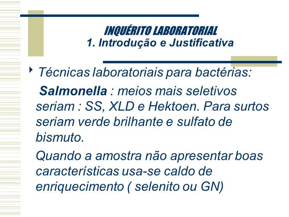INQUÉRITO LABORATORIAL 1. Introdução e Justificativa Os requisitos para a armazenagem: a) Bactérias: quando no meio de transporte estocagem a 4 o C b)