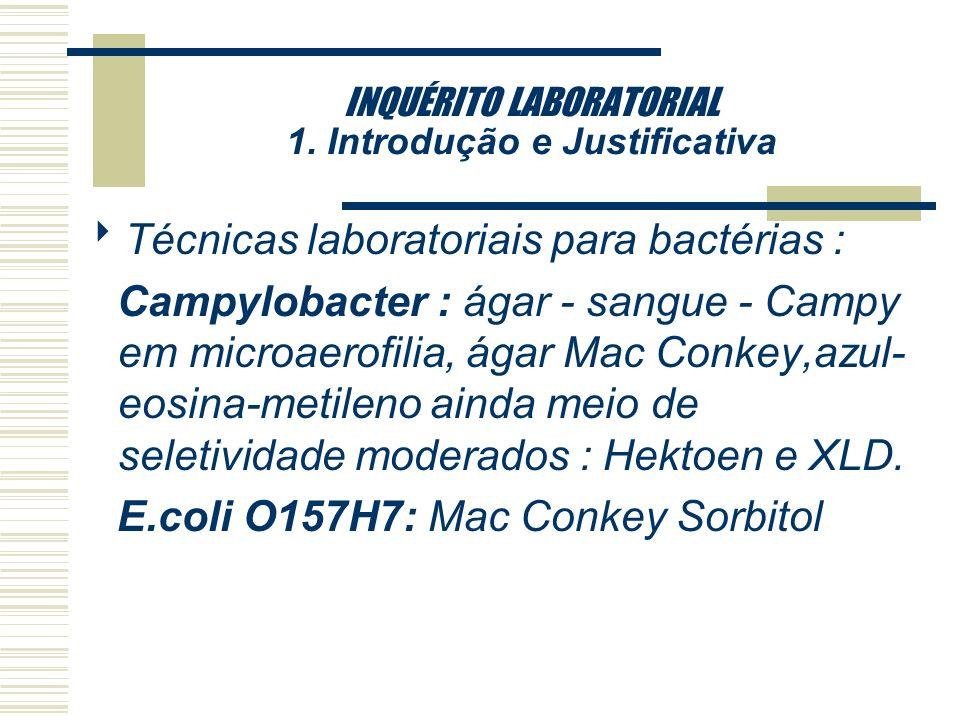 INQUÉRITO LABORATORIAL 1. Introdução e Justificativa Ténicas laboratoriais para bactérias: Shigella: os meios são XLD, SS. O meio TSI ( triple sugar i