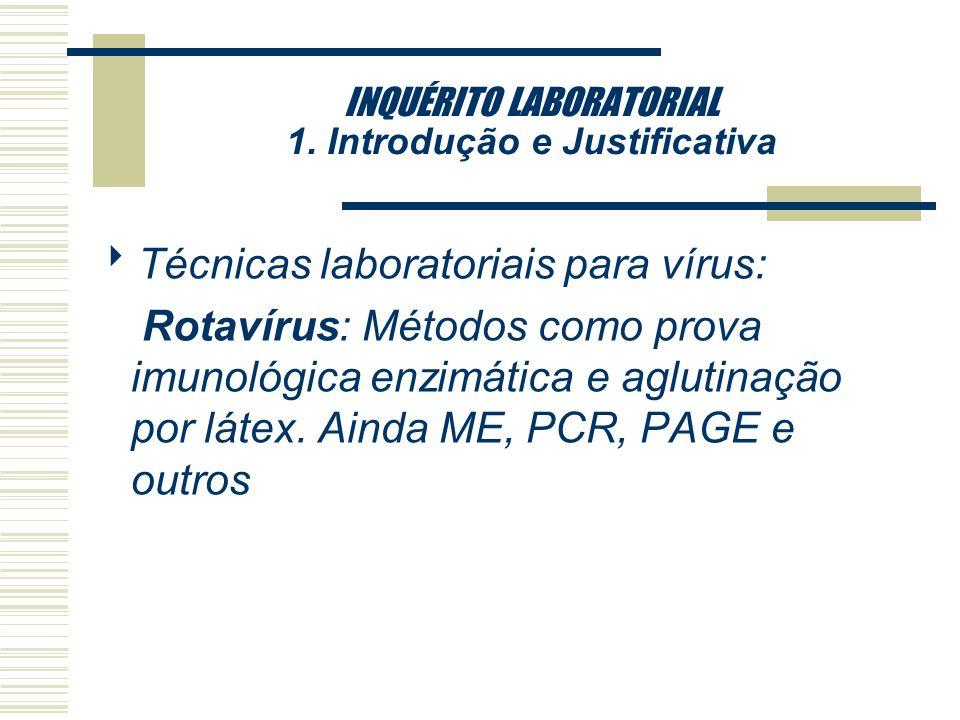 INQUÉRITO LABORATORIAL 1. Introdução e Justificativa Técnicas laboratoriais para bactérias: Vibrio: isolamento primário ágar- Mac Conkey ou Mac Conkey