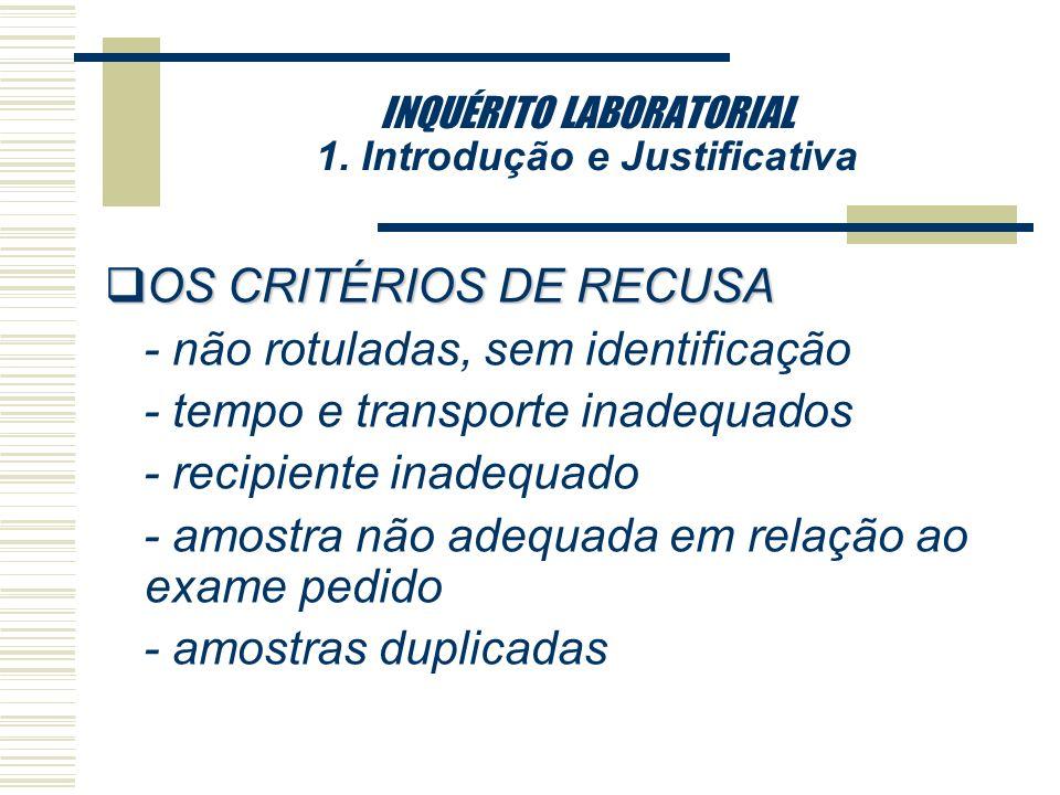 INQUÉRITO LABORATORIAL 1. Introdução e Justificativa Técnicas laboratoriais para parasitas Direta ou Wet Mount Concentração Coloração