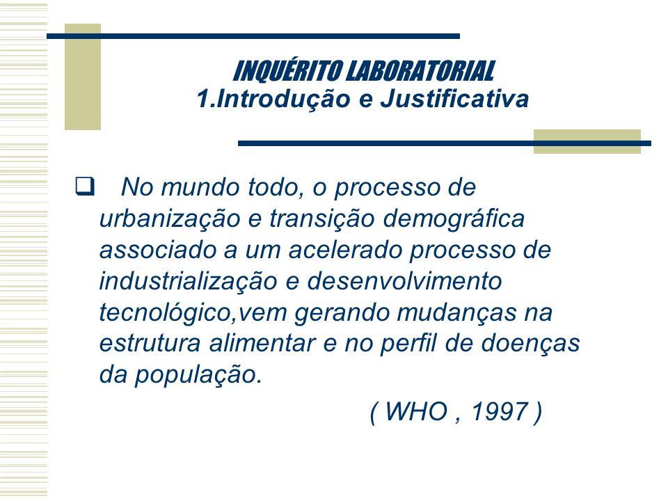 INQUÉRITO LABORATORIAL PARA AVALIAÇÃO DA CAPACIDADE DE DETECÇÃO DE PATÓGENOS DAS DOENÇAS TRANSMITIDAS POR ALIMENTOS ELIANE MARTINS LANCEROTTO MÔNICA TILLI REIS PESSOA CONDE WILSON MANSHO Coordenação: Almério de Castro Gomes - FSP/USP Margarida M.