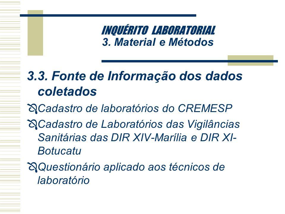 INQUÉRITO LABORATORIAL 3. Material e Métodos 3.2. População de Estudo Ô Em São Paulo foram estudados 100% dos laboratórios públicos ( 2 ) e ligados a