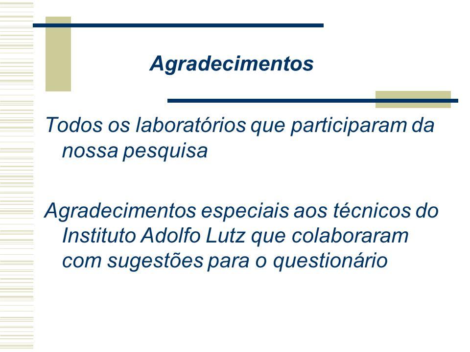 Agradecimentos Faculdade de Saúde Pública da Universidade de São Paulo Centro de Vigilância Epidemiológica do Estado de São Paulo Instituto Adolfo Lut