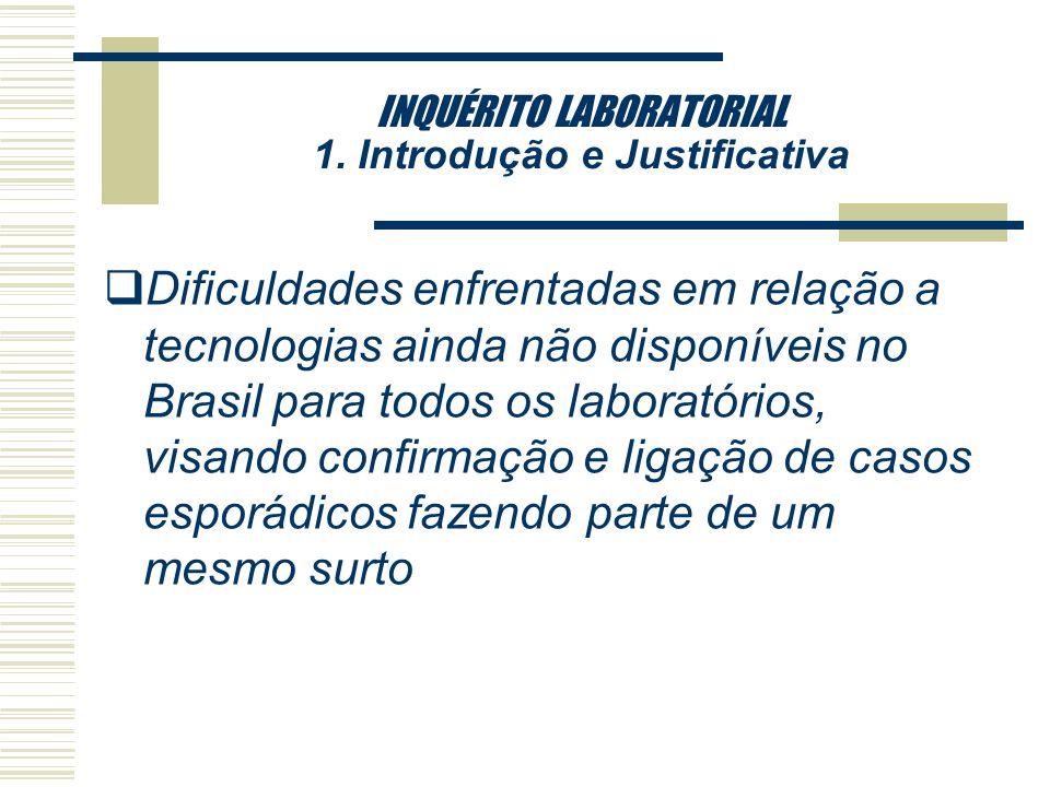 INQUÉRITO LABORATORIAL 1. Introdução e Justificativa qO laboratório é de vital importância para esclarecimento e determinação da fonte e patógeno resp