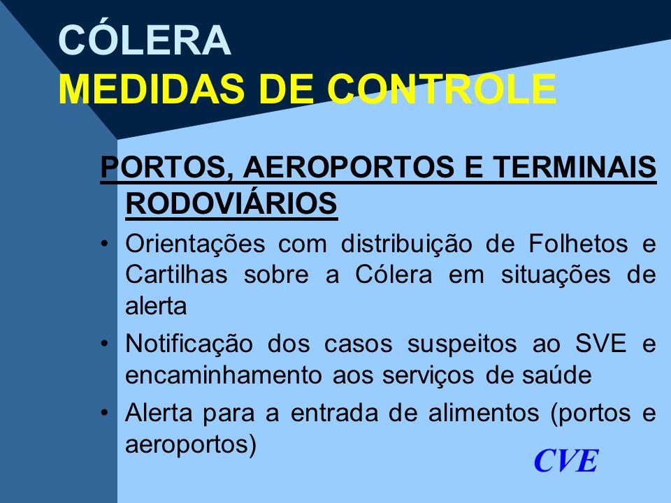 CÓLERA MEDIDAS DE CONTROLE PORTOS, AEROPORTOS E TERMINAIS RODOVIÁRIOS Orientações com distribuição de Folhetos e Cartilhas sobre a Cólera em situações