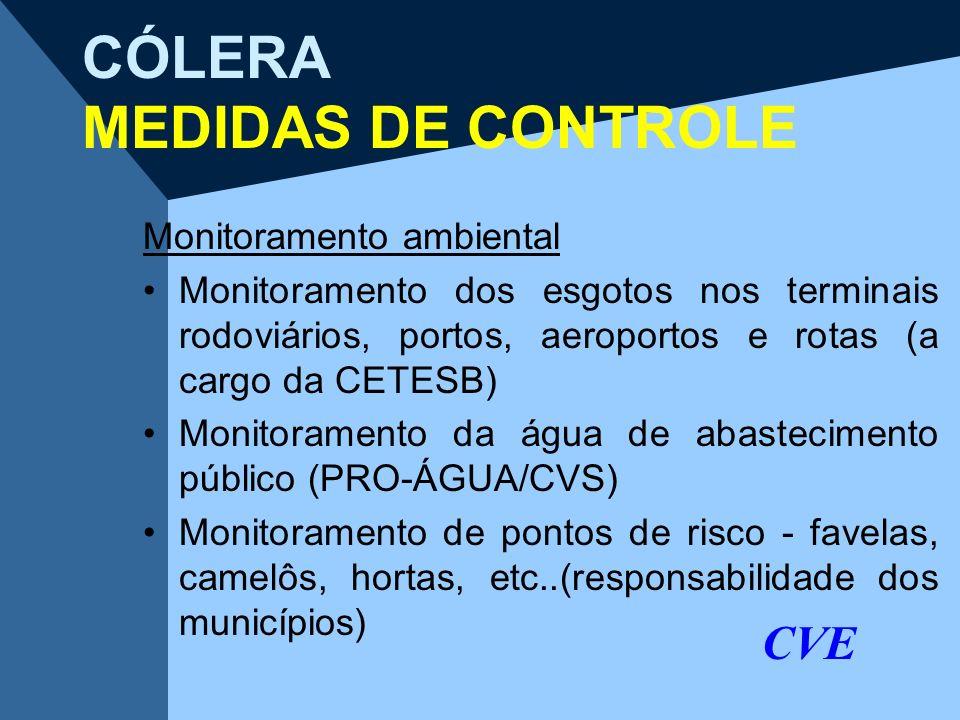 CÓLERA MEDIDAS DE CONTROLE Monitoramento ambiental Monitoramento dos esgotos nos terminais rodoviários, portos, aeroportos e rotas (a cargo da CETESB)