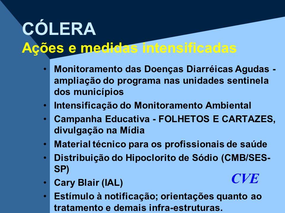 CÓLERA Ações e medidas intensificadas Monitoramento das Doenças Diarréicas Agudas - ampliação do programa nas unidades sentinela dos municípios Intens