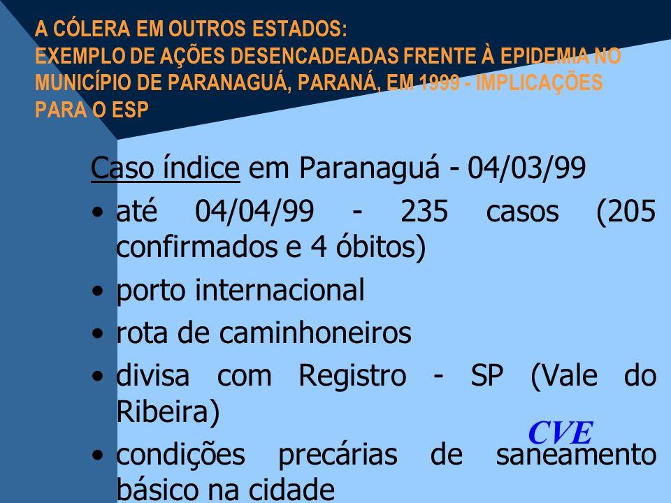 A CÓLERA EM OUTROS ESTADOS: EXEMPLO DE AÇÕES DESENCADEADAS FRENTE À EPIDEMIA NO MUNICÍPIO DE PARANAGUÁ, PARANÁ, EM 1999 - IMPLICAÇÕES PARA O ESP Caso