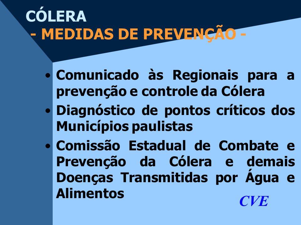 CÓLERA - MEDIDAS DE PREVENÇÃO - Comunicado às Regionais para a prevenção e controle da Cólera Diagnóstico de pontos críticos dos Municípios paulistas