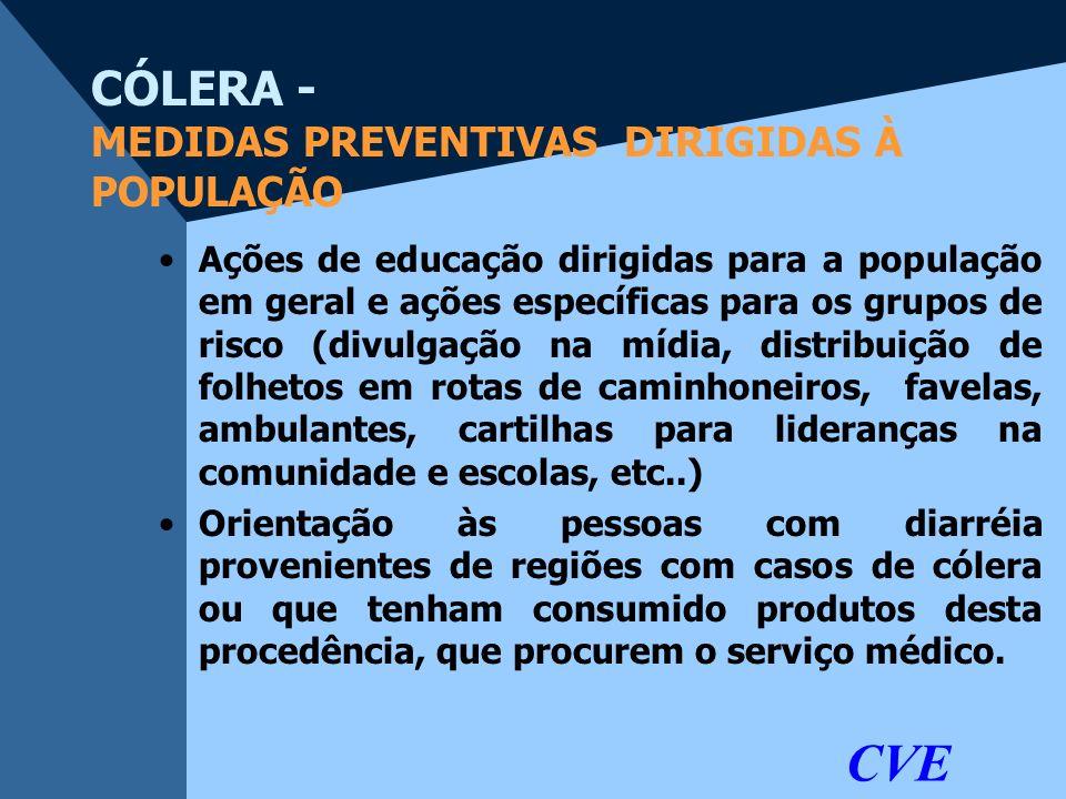 CÓLERA - MEDIDAS PREVENTIVAS DIRIGIDAS À POPULAÇÃO Ações de educação dirigidas para a população em geral e ações específicas para os grupos de risco (