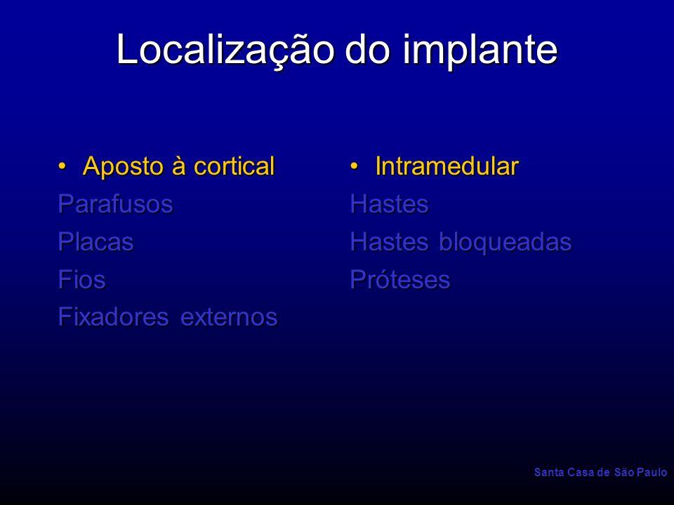 Santa Casa de São Paulo Localização do implante Aposto à corticalAposto à corticalParafusosPlacasFios Fixadores externos IntramedularIntramedularHaste