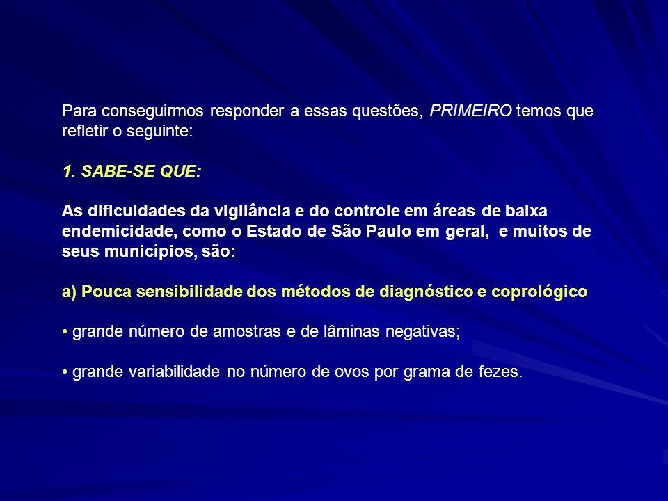 Para conseguirmos responder a essas questões, PRIMEIRO temos que refletir o seguinte: 1. SABE-SE QUE: As dificuldades da vigilância e do controle em á