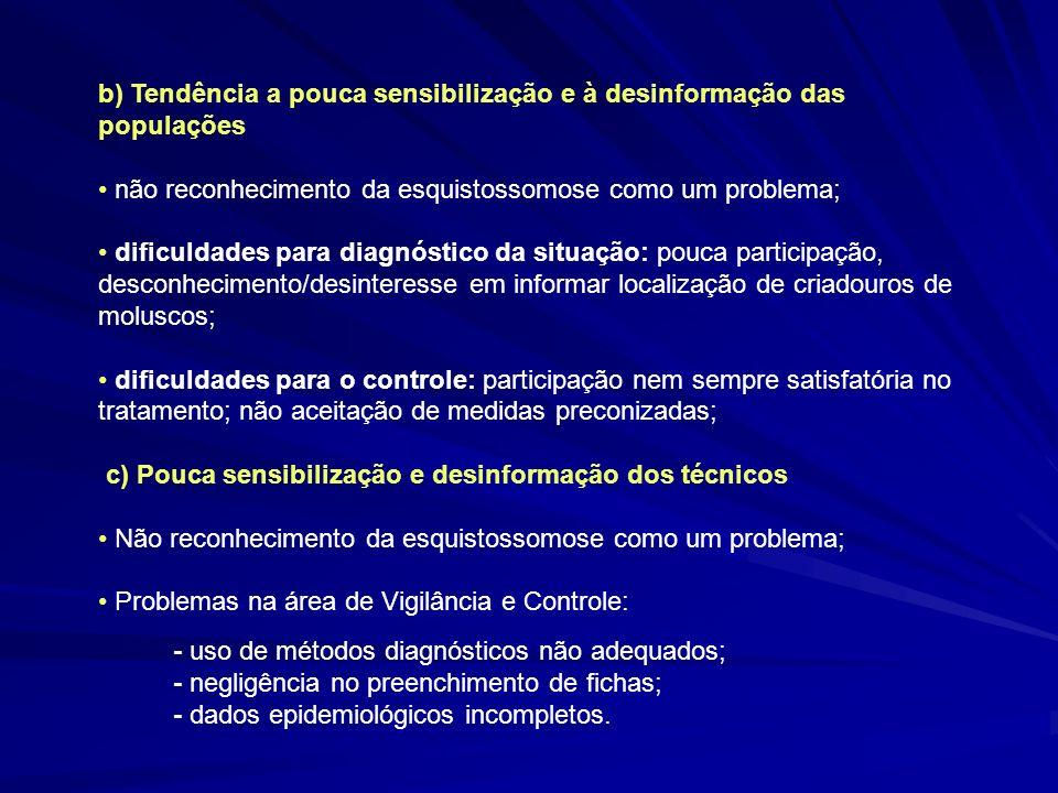 b) Tendência a pouca sensibilização e à desinformação das populações não reconhecimento da esquistossomose como um problema; dificuldades para diagnós